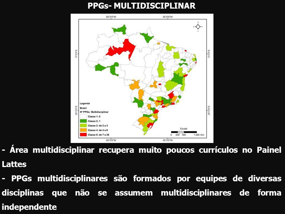 PPGs- MULTIDISCIPLINAR - Área multidisciplinar recupera muito poucos currículos no Painel Lattes - PPGs multidisciplinares são formados por equipes de