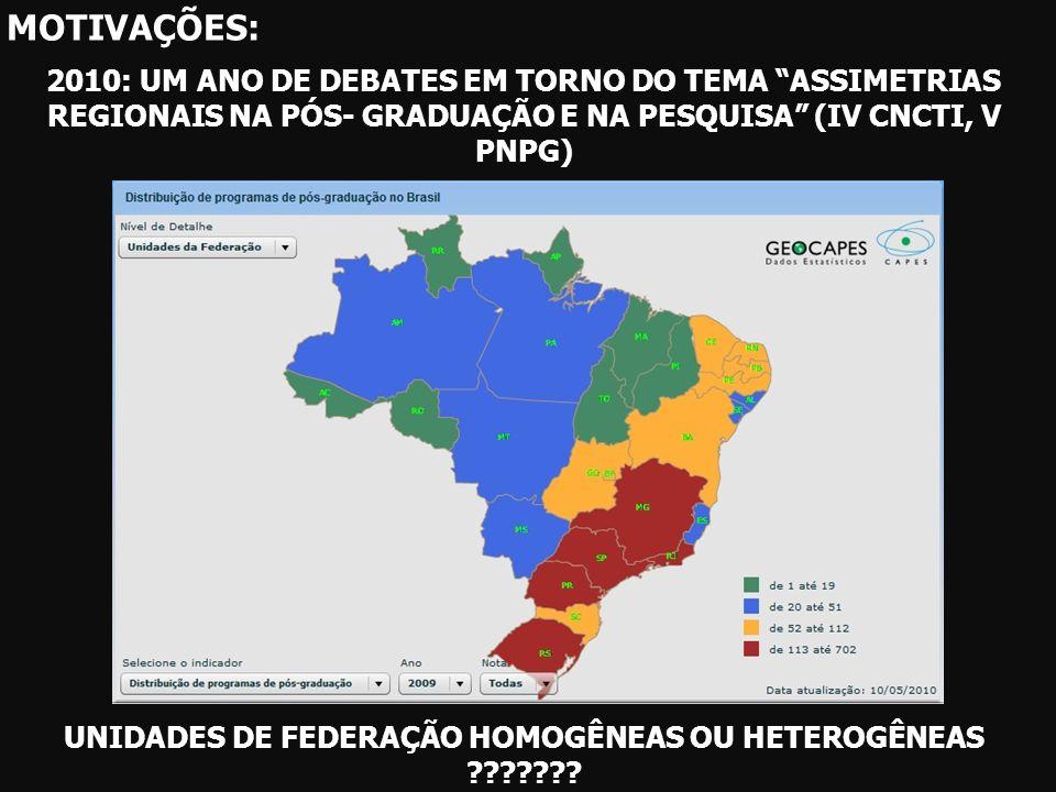 - 1º FOPROP-SUL / 2010 (Florianópolis, 21 a 23/04/2010) - Discussão de elementos e contribuições para o PNPG - Assimetrias inter e intra-regionais - Necessidade de ressaltar as fortes desigualdades intra-regionais - Formação de uma Comissão - Realizar um levantamento preliminar de indicadores de C&T para apresentar um diagnóstico da Região Sul e as suas assimetrias intra-regionais no FOPROP Sul - Canela - 2º FOPROP-SUL / 2010 (Canela, 24 e 25/06/2010) - ASSIMETRIAS EM INDICADORES CIENTÍFICOS E TECNOLÓGICOS NA REGIÃO SUL DO BRASIL - Indicadores do GeoCapes agrupados por mesorregiões de cada estado da Região Sul - PPGs, Discentes, Docentes e Bolsas MOTIVAÇÕES:
