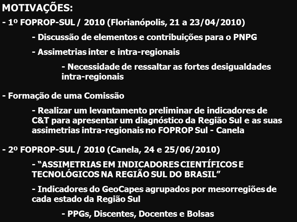 - Consequências do FOPROP-SUL, Canela RS - Necessidade de aprofundamento do estudo - Ampliação do estudo em nível nacional para contribuir com o capítulo de assimetrias do PNPG - Dados totais para todas as mesorregiões do Brasil foram concluídos - Redação de uma contribuição ao capítulo do PNPG sobre assimetrias regionais sob responsabilidade do FOPROP - Contatos com o Prof.
