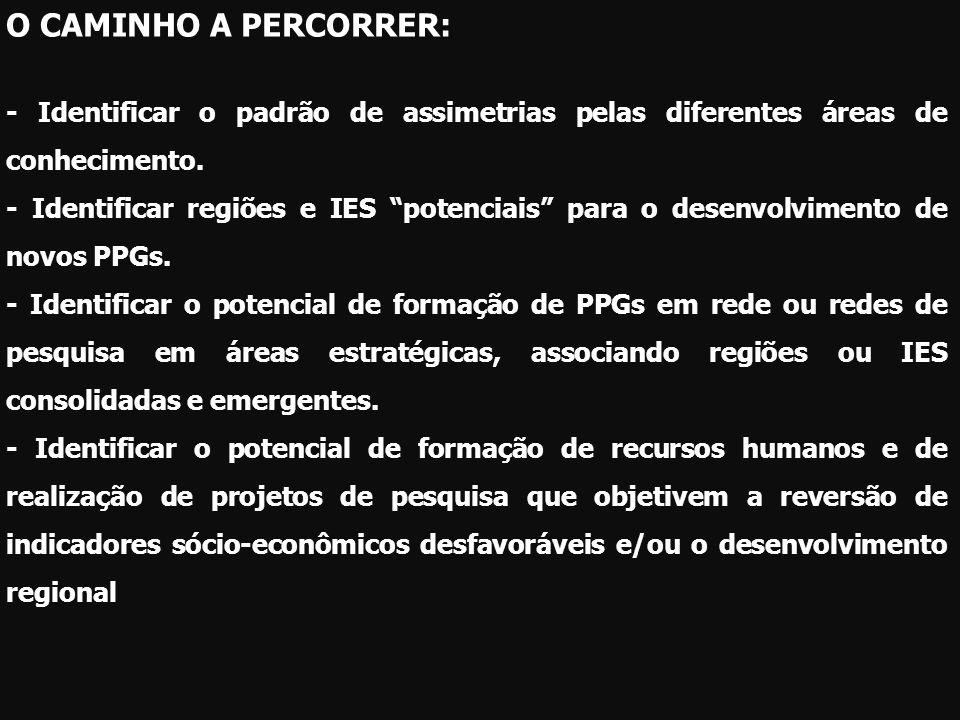 O CAMINHO A PERCORRER: - Identificar o padrão de assimetrias pelas diferentes áreas de conhecimento. - Identificar regiões e IES potenciais para o des