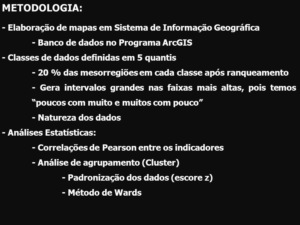 METODOLOGIA: - Elaboração de mapas em Sistema de Informação Geográfica - Banco de dados no Programa ArcGIS - Classes de dados definidas em 5 quantis -