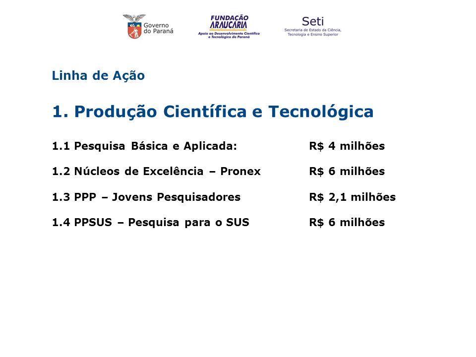 Linha de Ação 1. Produção Científica e Tecnológica 1.1 Pesquisa Básica e Aplicada: R$ 4 milhões 1.2 Núcleos de Excelência – PronexR$ 6 milhões 1.3 PPP