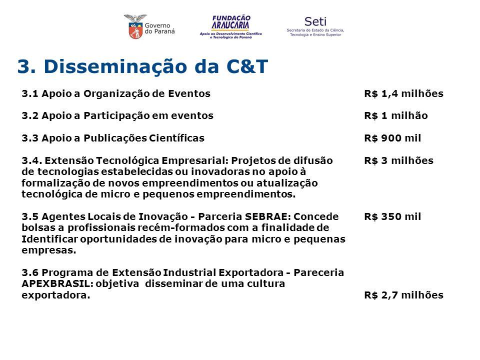 3. Disseminação da C&T 3.1 Apoio a Organização de Eventos 3.2 Apoio a Participação em eventos 3.3 Apoio a Publicações Científicas 3.4. Extensão Tecnol