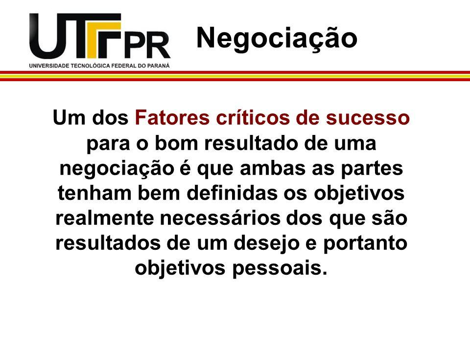 Negociação Um dos Fatores críticos de sucesso para o bom resultado de uma negociação é que ambas as partes tenham bem definidas os objetivos realmente