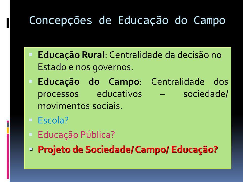 Concepções de Educação do Campo Educação Rural: Centralidade da decisão no Estado e nos governos. Educação do Campo: Centralidade dos processos educat