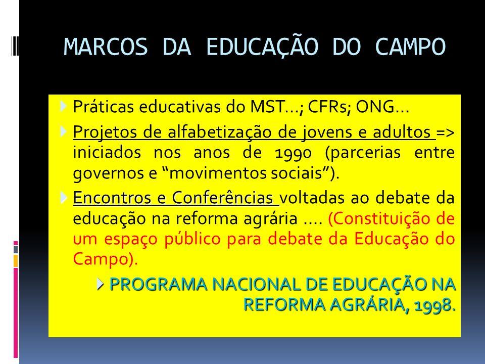 MARCOS DA EDUCAÇÃO DO CAMPO Práticas educativas do MST...; CFRs; ONG... Projetos de alfabetização de jovens e adultos => iniciados nos anos de 1990 (p