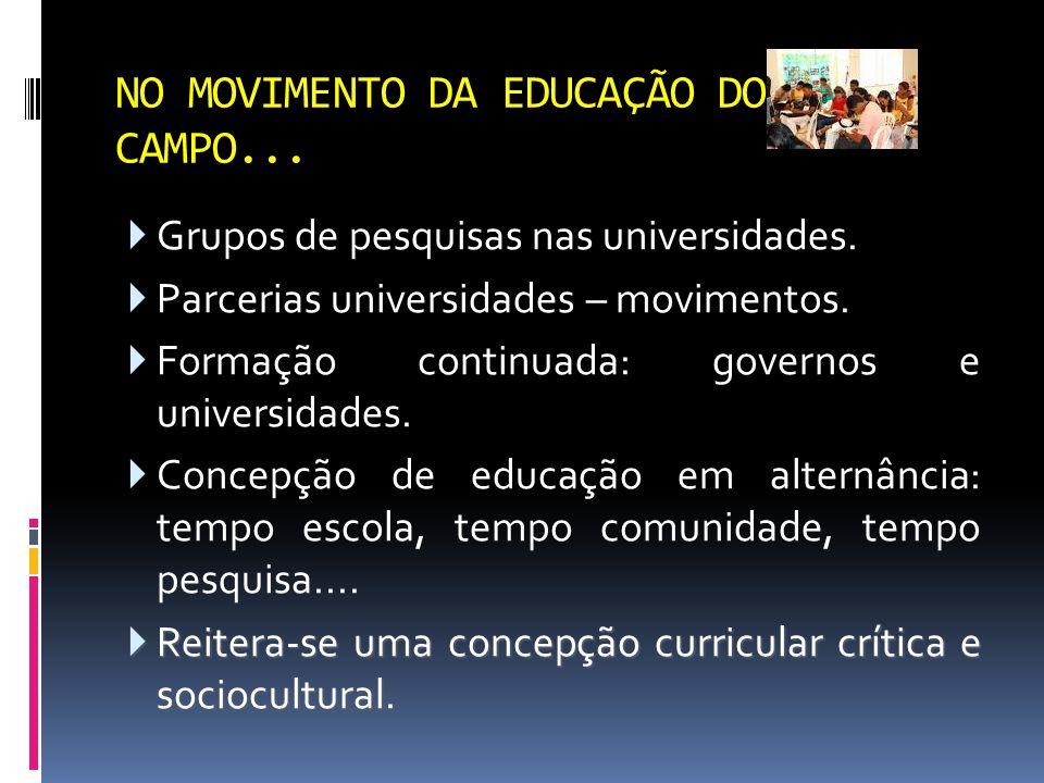 NO MOVIMENTO DA EDUCAÇÃO DO CAMPO... Grupos de pesquisas nas universidades. Parcerias universidades – movimentos. Formação continuada: governos e univ