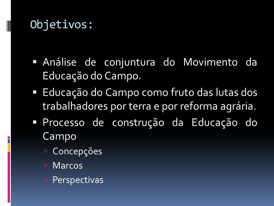 Objetivos: Análise de conjuntura do Movimento da Educação do Campo. Educação do Campo como fruto das lutas dos trabalhadores por terra e por reforma a