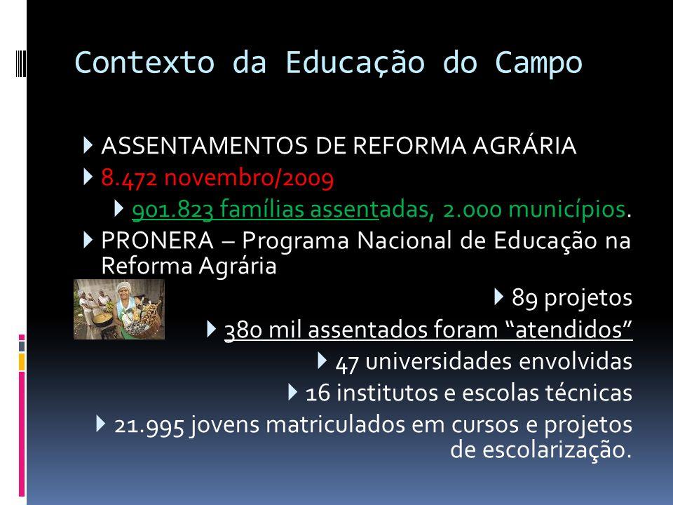 Contexto da Educação do Campo ASSENTAMENTOS DE REFORMA AGRÁRIA 8.472 novembro/2009 901.823 famílias assentadas, 2.000 municípios. PRONERA – Programa N