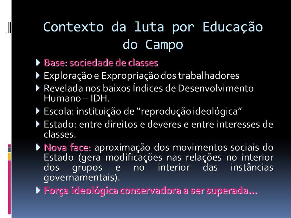 Contexto da luta por Educação do Campo Base: sociedade de classes Base: sociedade de classes Exploração e Expropriação dos trabalhadores Revelada nos