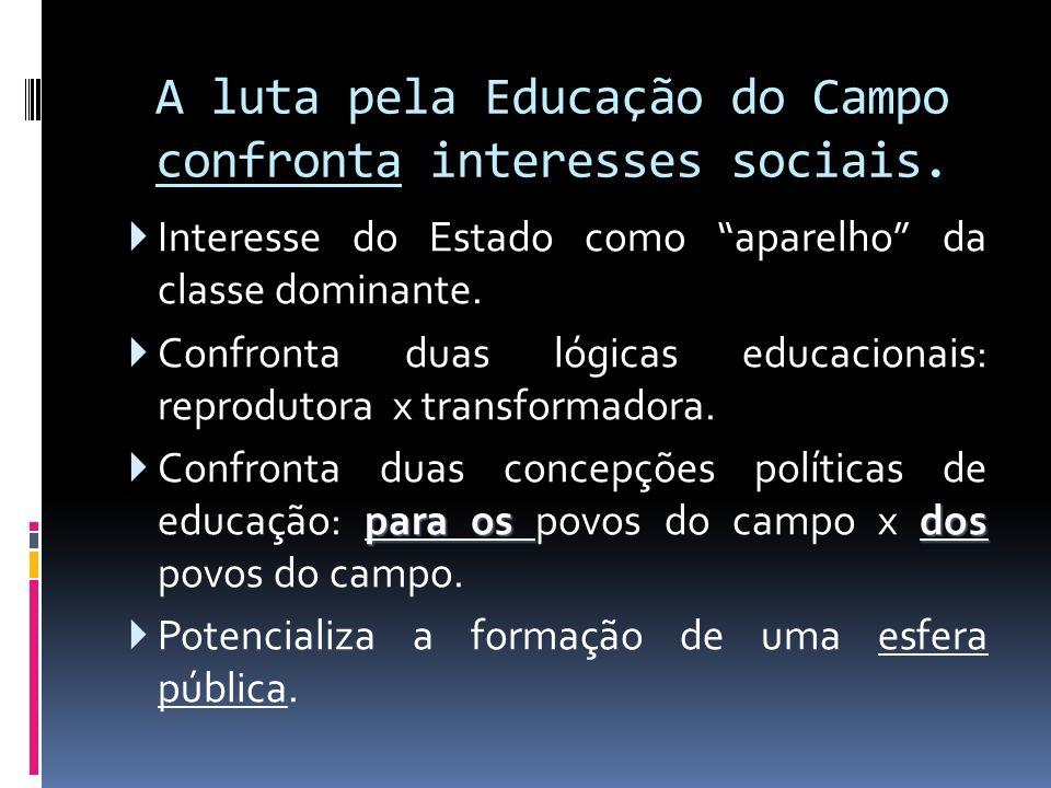 A luta pela Educação do Campo confronta interesses sociais. Interesse do Estado como aparelho da classe dominante. Confronta duas lógicas educacionais
