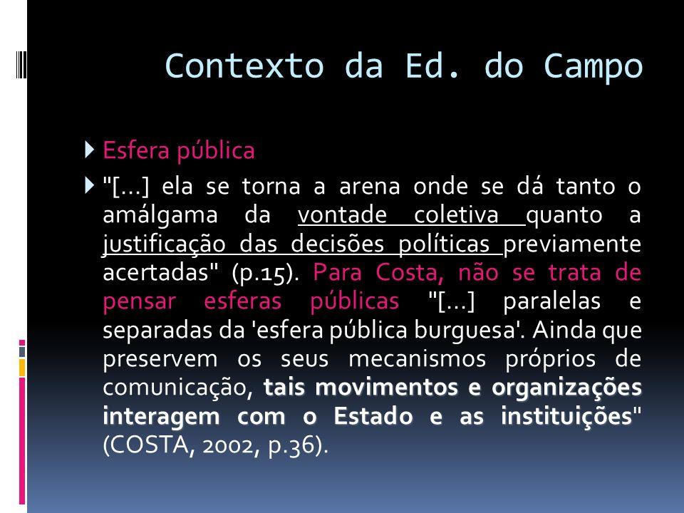 Contexto da Ed. do Campo Esfera pública tais movimentos e organizações interagem com o Estado e as instituições