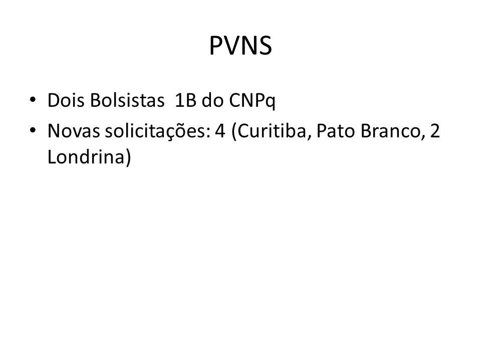 PVNS Dois Bolsistas 1B do CNPq Novas solicitações: 4 (Curitiba, Pato Branco, 2 Londrina)