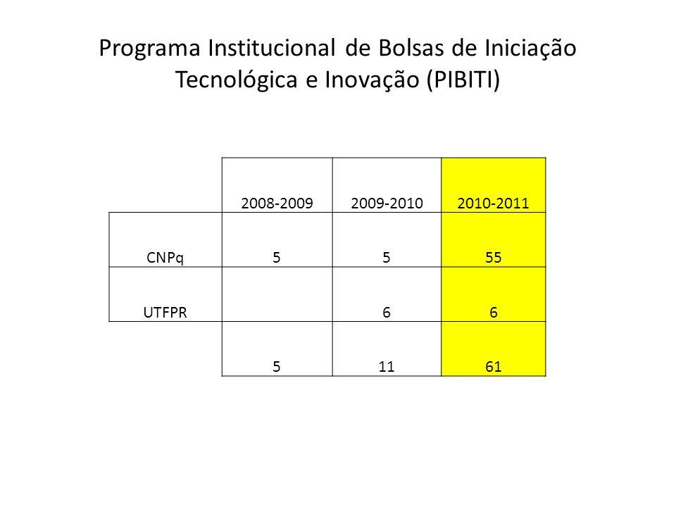 Programa Institucional de Bolsas de Iniciação Tecnológica e Inovação (PIBITI) 2008-20092009-20102010-2011 CNPq5555 UTFPR 66 51161