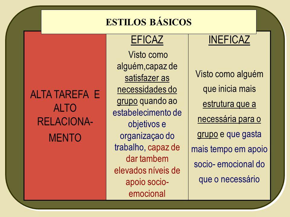 ALTA TAREFA E ALTO RELACIONA- MENTO EFICAZ Visto como alguém,capaz de satisfazer as necessidades do grupo quando ao estabelecimento de objetivos e org
