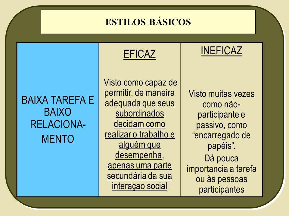 BAIXA TAREFA E BAIXO RELACIONA- MENTO EFICAZ Visto como capaz de permitir, de maneira adequada que seus subordinados decidam como realizar o trabalho