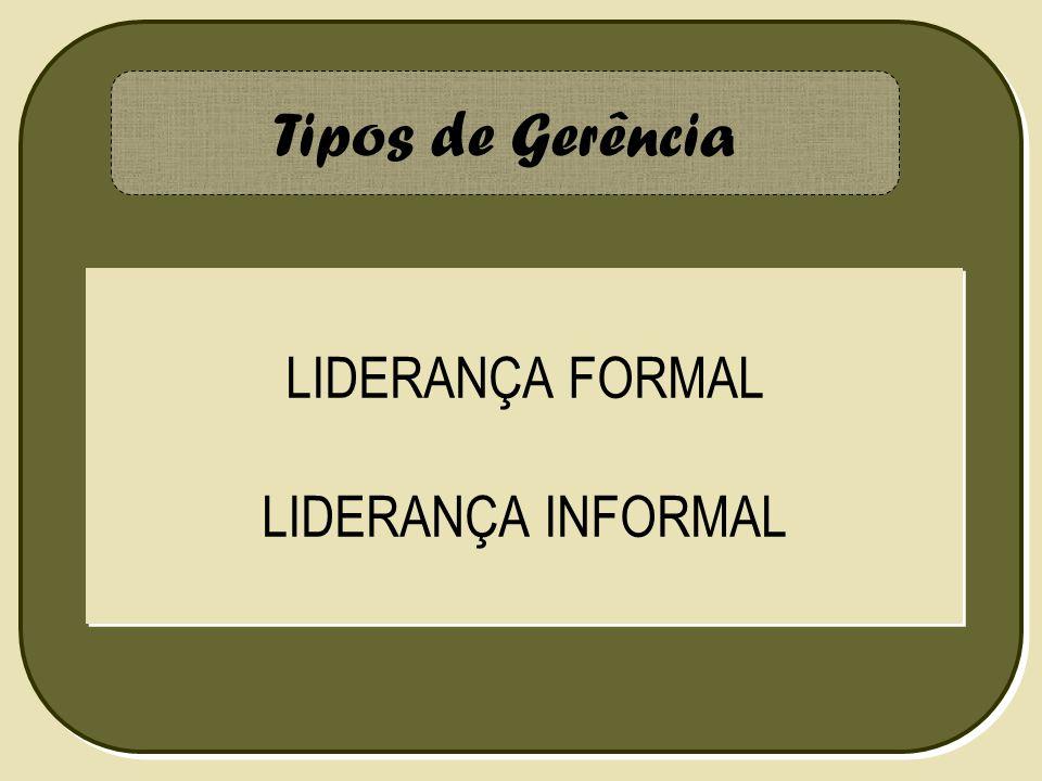 Tipos de Gerência LIDERANÇA FORMAL LIDERANÇA INFORMAL LIDERANÇA FORMAL LIDERANÇA INFORMAL