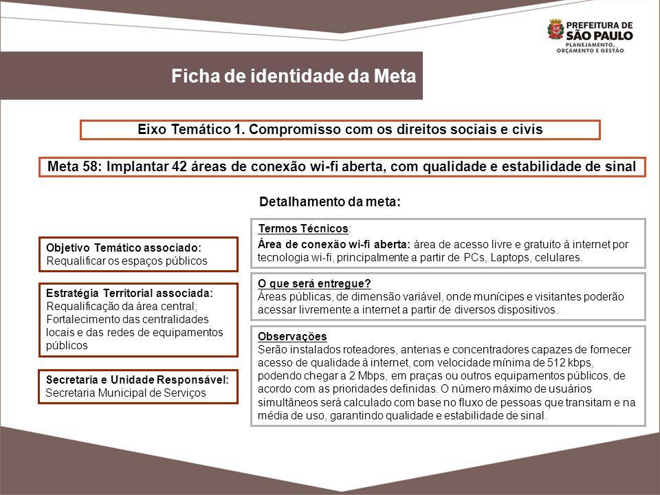 Eixo Temático 1. Compromisso com os direitos sociais e civis Estratégia Territorial associada: Requalificação da área central; Fortalecimento das cent