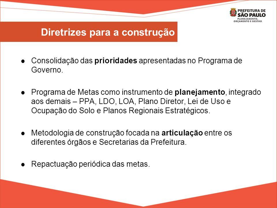 Consolidação das prioridades apresentadas no Programa de Governo. Programa de Metas como instrumento de planejamento, integrado aos demais – PPA, LDO,