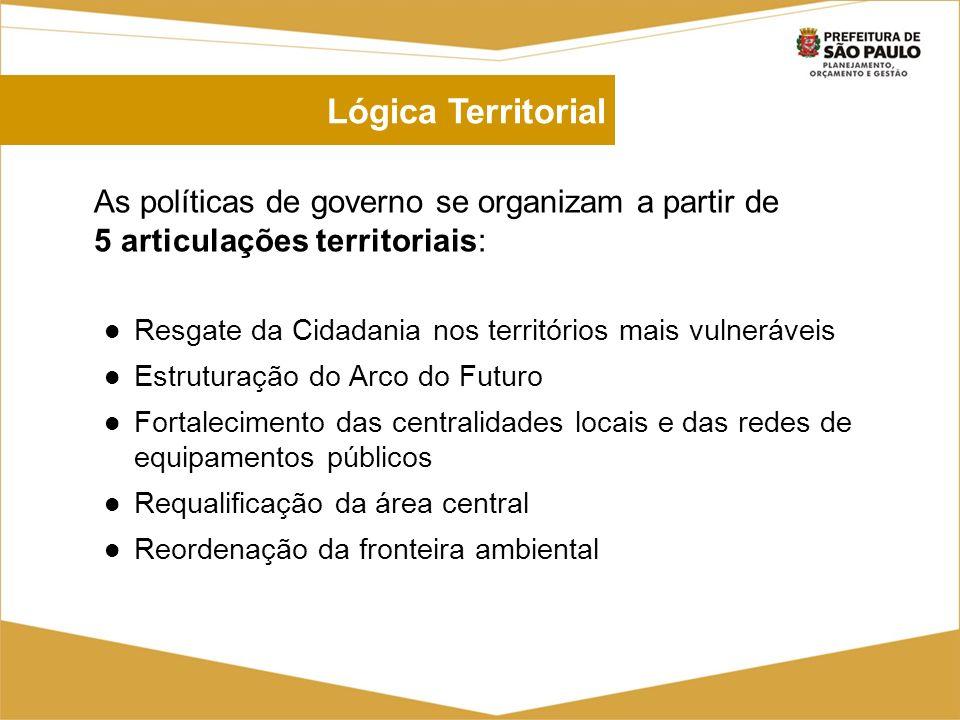 As políticas de governo se organizam a partir de 5 articulações territoriais: Resgate da Cidadania nos territórios mais vulneráveis Estruturação do Ar