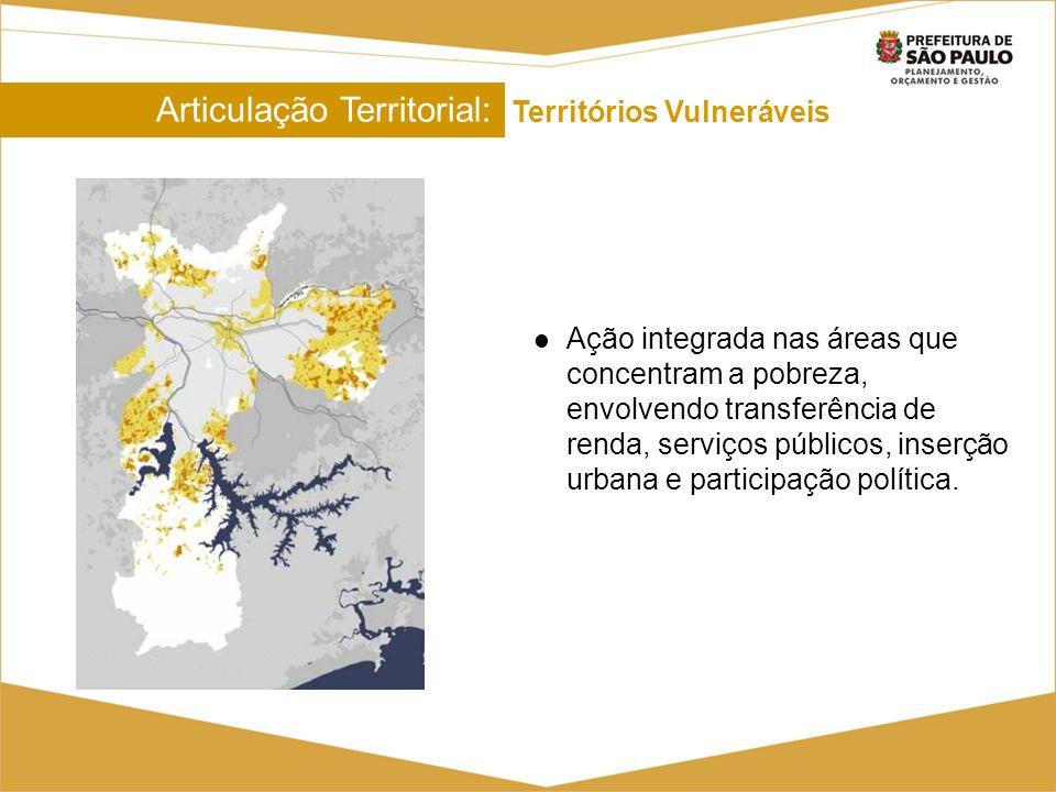 Articulação Territorial: Territórios Vulneráveis Articulação Territorial: Territórios Vulneráveis Ação integrada nas áreas que concentram a pobreza, e
