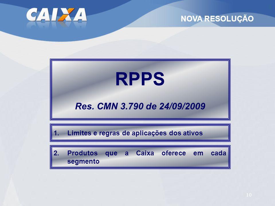 10 RPPS Res. CMN 3.790 de 24/09/2009 NOVA RESOLUÇÃO 1.Limites e regras de aplicações dos ativos 2.Produtos que a Caixa oferece em cada segmento