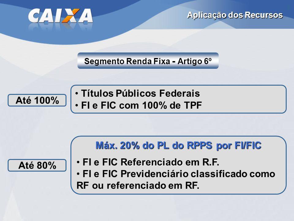 Até 100% Títulos Públicos Federais FI e FIC com 100% de TPF Segmento Renda Fixa - Artigo 6º Aplicação dos Recursos Até 80% Máx. 20% do PL do RPPS por