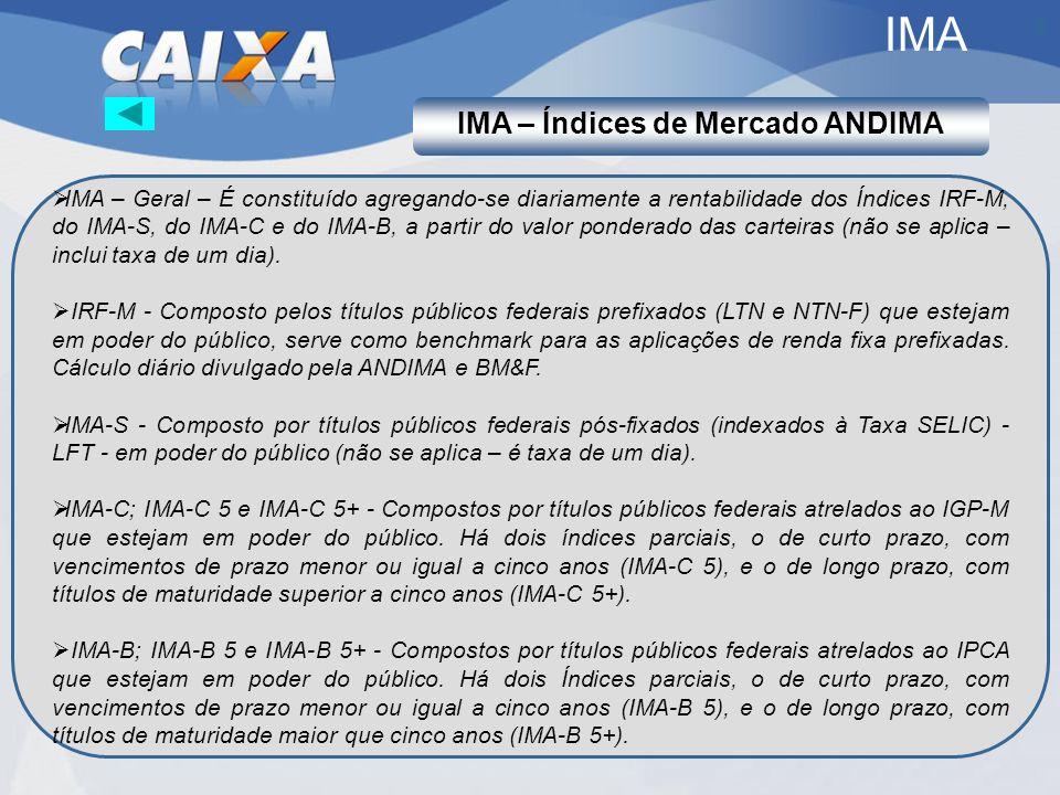 IMA IMA – Geral – É constituído agregando-se diariamente a rentabilidade dos Índices IRF-M, do IMA-S, do IMA-C e do IMA-B, a partir do valor ponderado