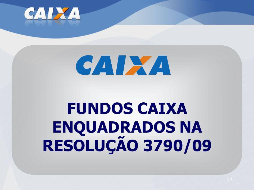 22 FUNDOS CAIXA ENQUADRADOS NA RESOLUÇÃO 3790/09