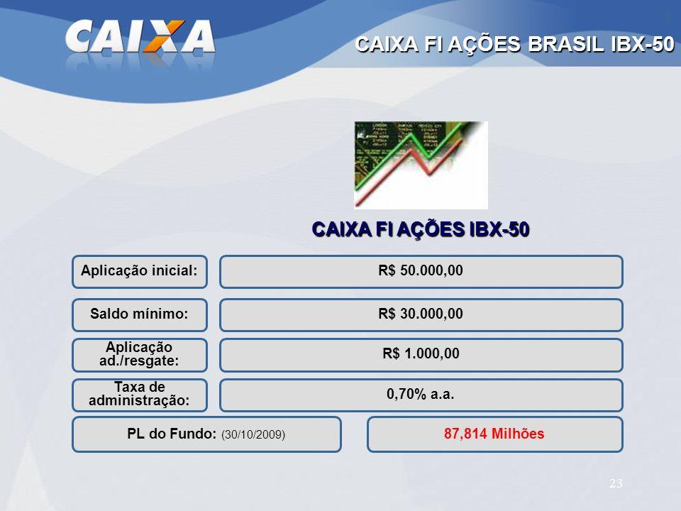 23 Aplicação inicial: Aplicação ad./resgate: Taxa de administração: Saldo mínimo: PL do Fundo: (30/10/2009) R$ 50.000,00 R$ 30.000,00 R$ 1.000,00 0,70