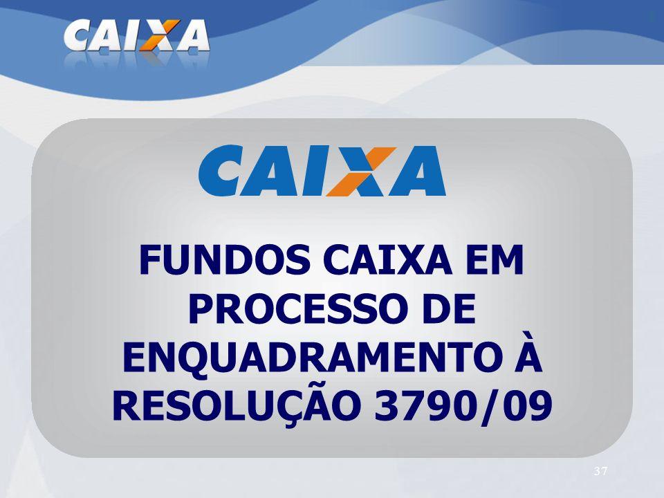 37 FUNDOS CAIXA EM PROCESSO DE ENQUADRAMENTO À RESOLUÇÃO 3790/09