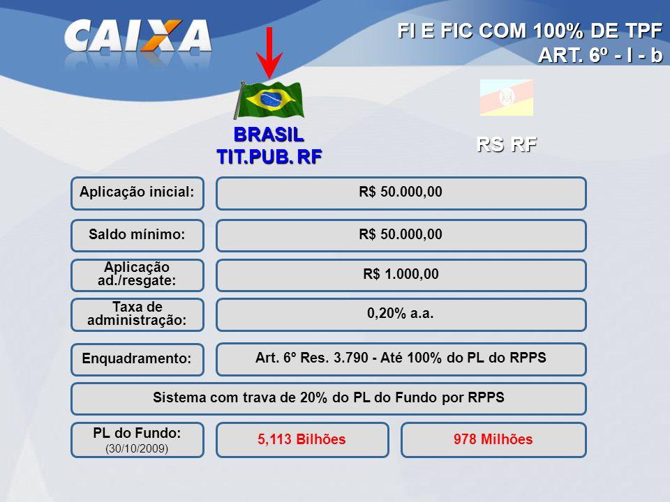 Aplicação inicial: Aplicação ad./resgate: Taxa de administração: Saldo mínimo: FI E FIC COM 100% DE TPF ART. 6º - I - b Enquadramento: Sistema com tra