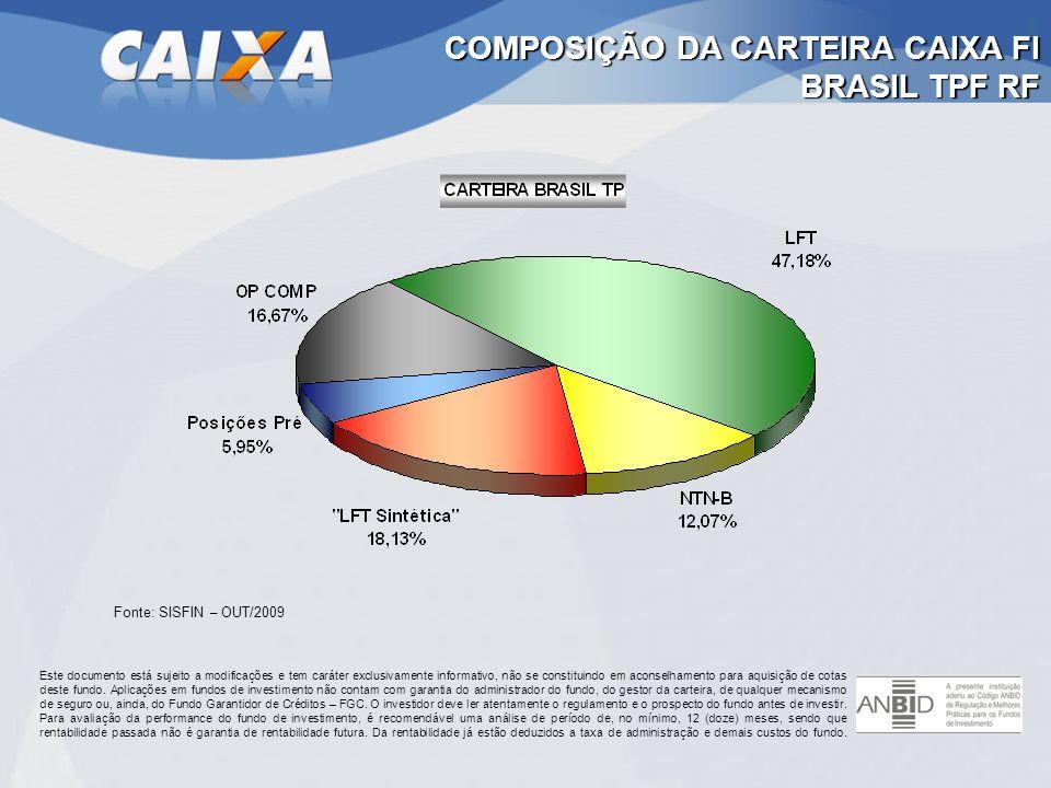 COMPOSIÇÃO DA CARTEIRA CAIXA FI BRASIL TPF RF Fonte: SISFIN – OUT/2009 Este documento está sujeito a modificações e tem caráter exclusivamente informa