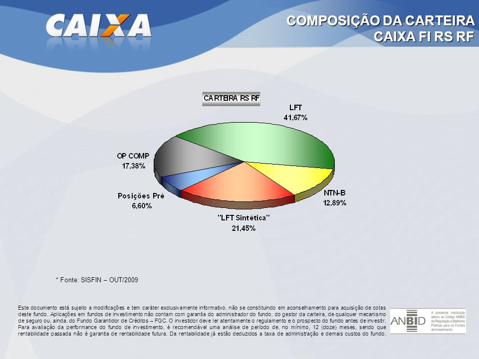 COMPOSIÇÃO DA CARTEIRA CAIXA FI RS RF * Fonte: SISFIN – OUT/2009 Este documento está sujeito a modificações e tem caráter exclusivamente informativo,