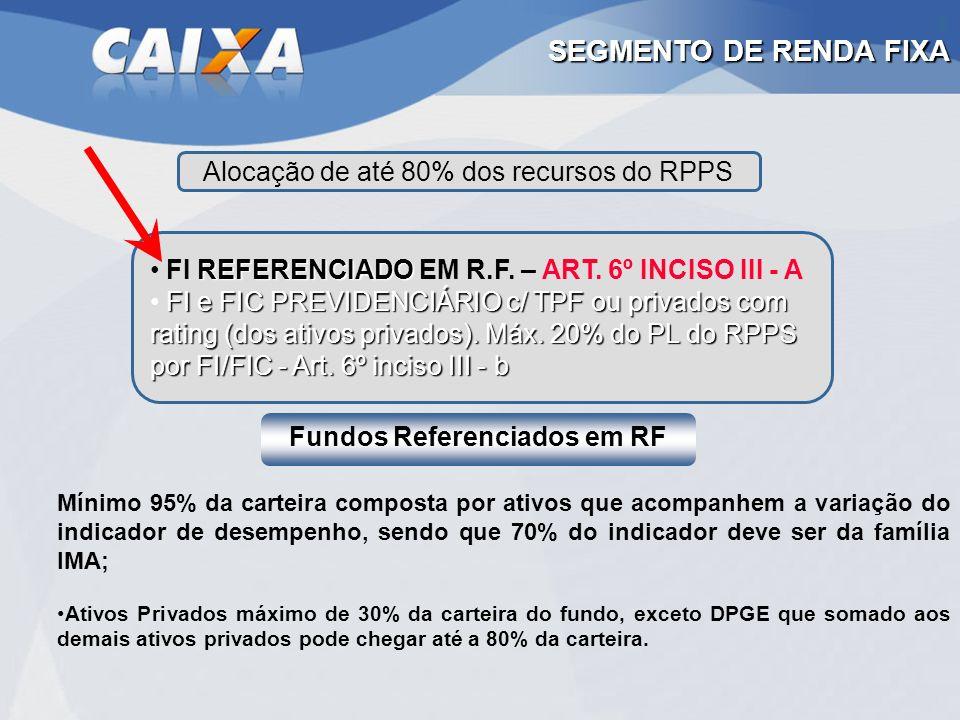 REFERENCIADO FI REFERENCIADO EM R.F. – ART. 6º INCISO III - A FI e FIC PREVIDENCIÁRIO c/ TPF ou privados com rating (dos ativos privados). Máx. 20% do