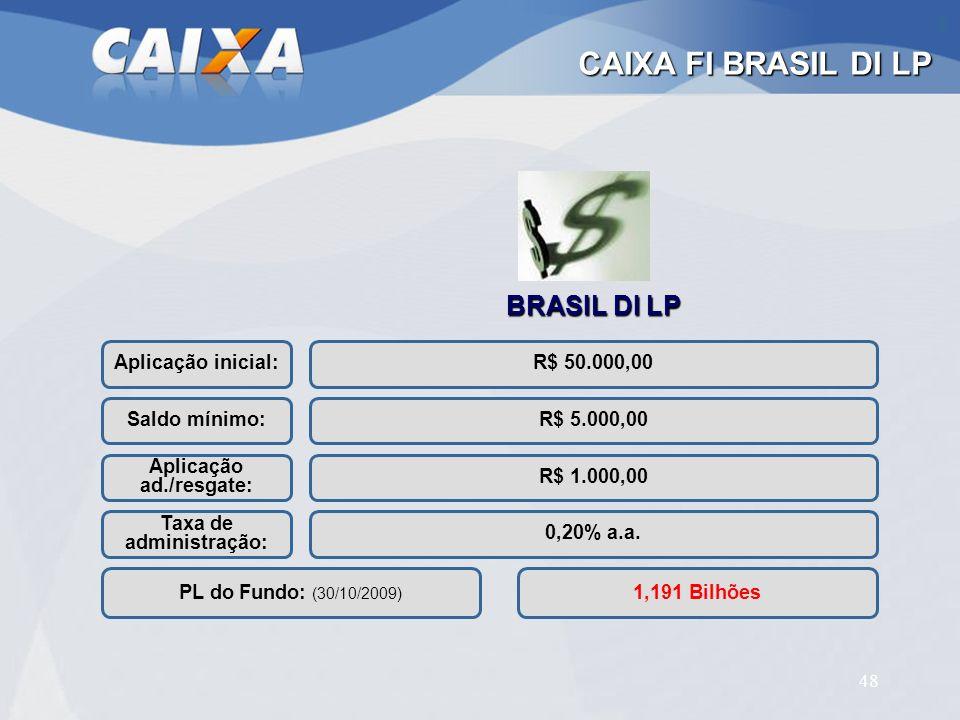 48 Aplicação inicial: Aplicação ad./resgate: Taxa de administração: Saldo mínimo: PL do Fundo: (30/10/2009) R$ 50.000,00 R$ 5.000,00 R$ 1.000,00 0,20%