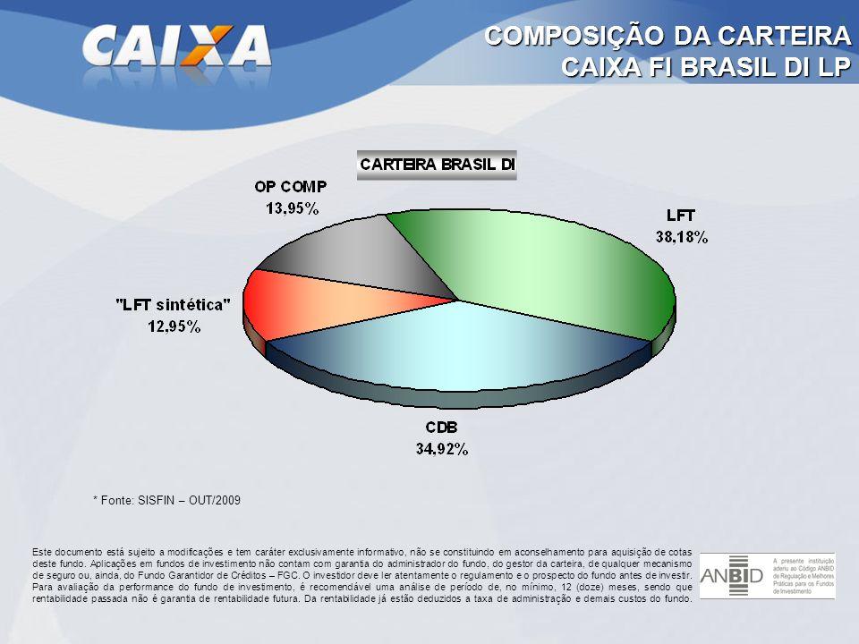 * Fonte: SISFIN – OUT/2009 COMPOSIÇÃO DA CARTEIRA CAIXA FI BRASIL DI LP Este documento está sujeito a modificações e tem caráter exclusivamente inform