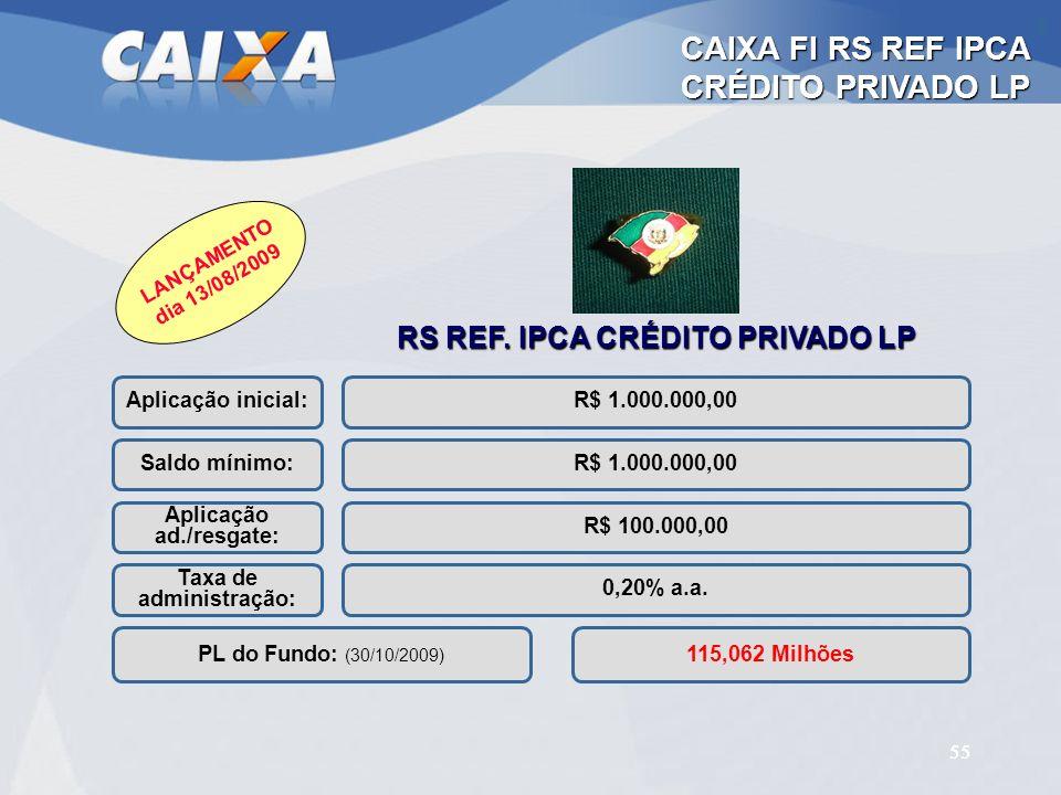 55 CAIXA FI RS REF IPCA CRÉDITO PRIVADO LP Aplicação inicial: Aplicação ad./resgate: Taxa de administração: Saldo mínimo: PL do Fundo: (30/10/2009) R$