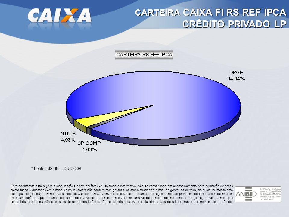 CARTEIRA CAIXA FI RS REF IPCA CRÉDITO PRIVADO LP * Fonte: SISFIN – OUT/2009 Este documento está sujeito a modificações e tem caráter exclusivamente in