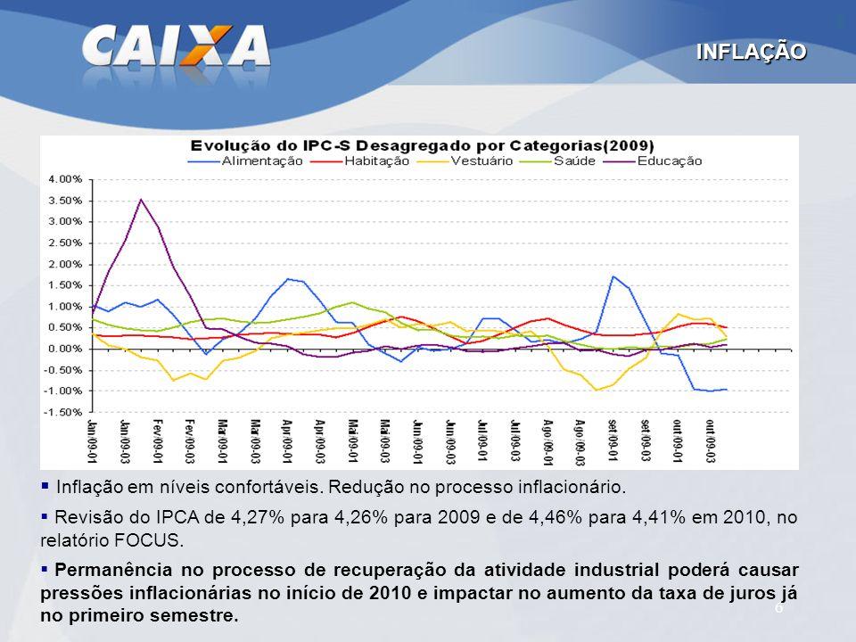 6 INFLAÇÃO Inflação em níveis confortáveis. Redução no processo inflacionário. Revisão do IPCA de 4,27% para 4,26% para 2009 e de 4,46% para 4,41% em
