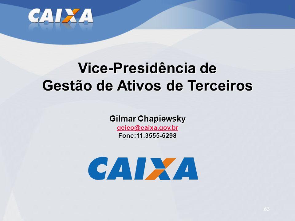 63 Vice-Presidência de Gestão de Ativos de Terceiros Gilmar Chapiewsky geico@caixa.gov.br Fone:11.3555-6298