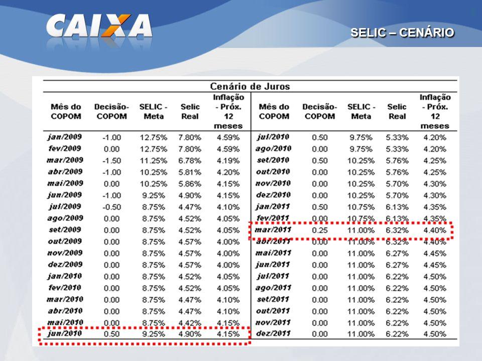 PREVISÃO DOS JUROS O cenário para a taxa de inflação em 2010 é bastante benigno.