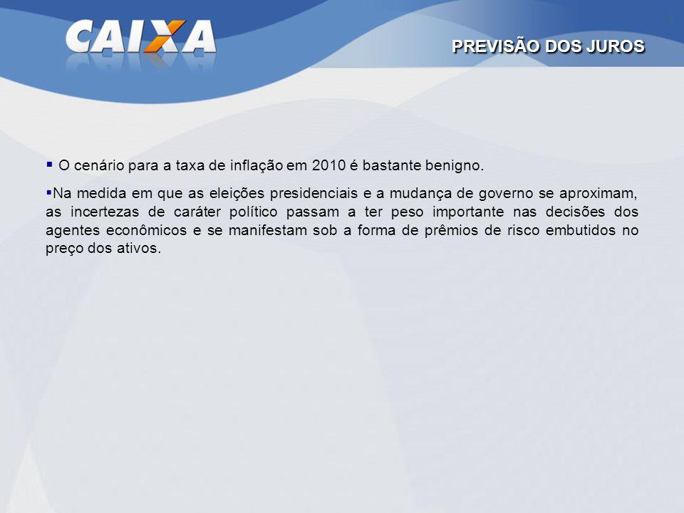 CAIXA FI BRASIL TÍTULOS PÚBLICOS RF Início do Fundo: Fev/06 FI E FIC COM 100% DE TPF ART.