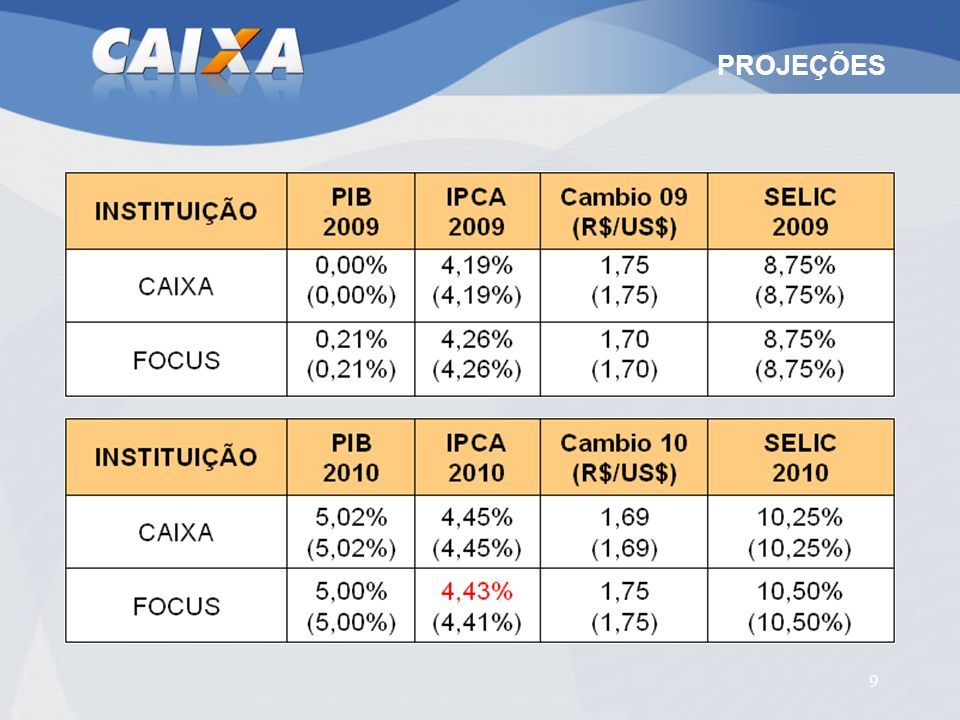COMPOSIÇÃO DA CARTEIRA CAIXA FI BRASIL TPF RF Fonte: SISFIN – OUT/2009 Este documento está sujeito a modificações e tem caráter exclusivamente informativo, não se constituindo em aconselhamento para aquisição de cotas deste fundo.