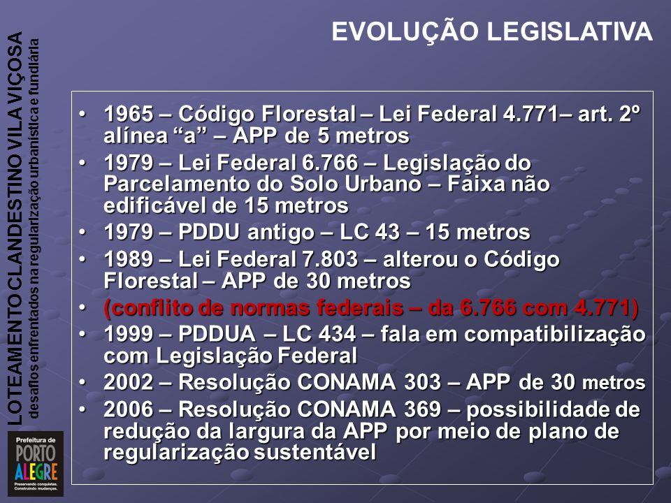 LOTEAMENTO CLANDESTINO VILA VIÇOSA desafios enfrentados na regularização urbanística e fundiária 1965 – Código Florestal – Lei Federal 4.771– art.
