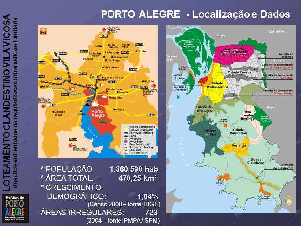 LOTEAMENTO CLANDESTINO VILA VIÇOSA desafios enfrentados na regularização urbanística e fundiária PORTO ALEGRE - Localização e Dados 1.360.590 hab * POPULAÇÃO 1.360.590 hab 470,25 km² * ÁREA TOTAL: 470,25 km² * CRESCIMENTO 1,04% DEMOGRÁFICO: 1,04% (Censo 2000 – fonte: IBGE) ÁREAS IRREGULARES: 723 (2004 – fonte: PMPA / SPM)