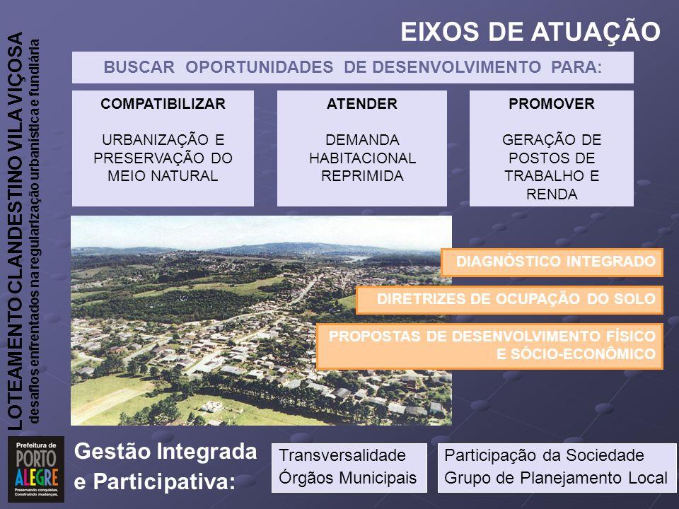 LOTEAMENTO CLANDESTINO VILA VIÇOSA desafios enfrentados na regularização urbanística e fundiária EIXOS DE ATUAÇÃO DIRETRIZES DE OCUPAÇÃO DO SOLO PROPOSTAS DE DESENVOLVIMENTO FÍSICO E SÓCIO-ECONÔMICO DIAGNÓSTICO INTEGRADO Gestão Integrada e Participativa: Transversalidade Órgãos Municipais Participação da Sociedade Grupo de Planejamento Local COMPATIBILIZAR URBANIZAÇÃO E PRESERVAÇÃO DO MEIO NATURAL ATENDER DEMANDA HABITACIONAL REPRIMIDA PROMOVER GERAÇÃO DE POSTOS DE TRABALHO E RENDA BUSCAR OPORTUNIDADES DE DESENVOLVIMENTO PARA: