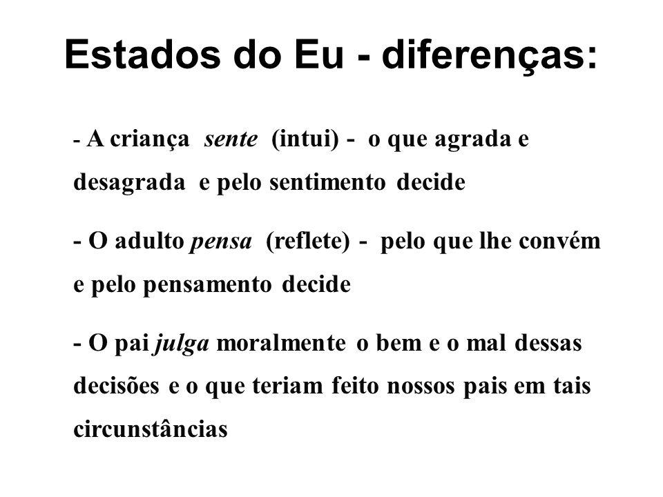Estados do Eu - diferenças: - A criança sente (intui) - o que agrada e desagrada e pelo sentimento decide - O adulto pensa (reflete) - pelo que lhe co