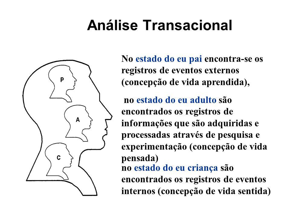 Análise Transacional No estado do eu pai encontra-se os registros de eventos externos (concepção de vida aprendida), no estado do eu adulto são encont