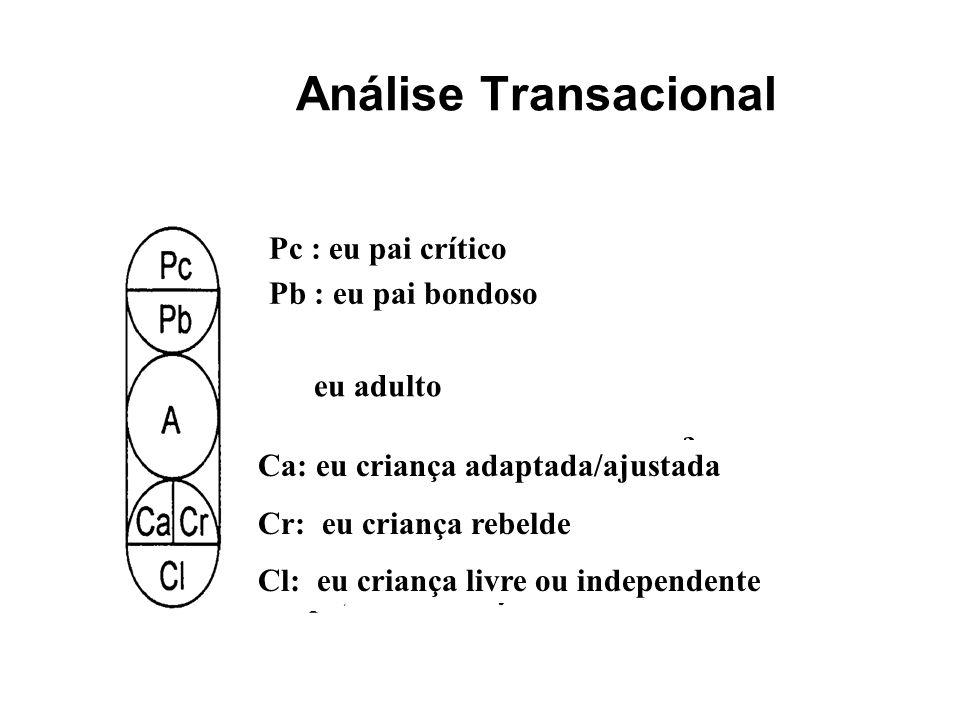 Análise Transacional Ca: eu criança adaptada/ajustada Cr: eu criança rebelde Cl: eu criança livre ou independente Pc : eu pai crítico Pb : eu pai bond